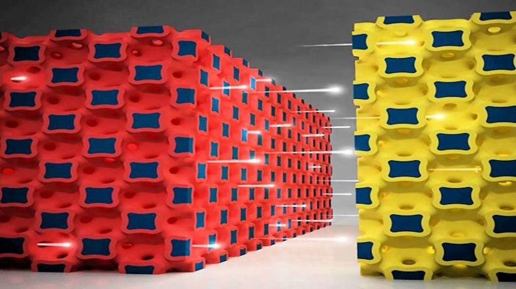 3D-Printed Li-Ion Batteries Designed By Scientists